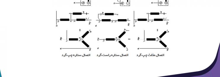 راه اندازی الکتروموتور سه فاز با جریان تک فاز