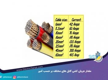 مقدار جریان کشی کابل های مختلف بر حسب آمپر