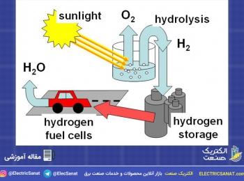 انرژی هیدروژنی وکاربرد آن در پیلهای سوختی