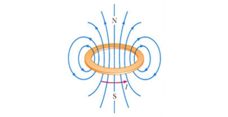 هسته مغناطیسی